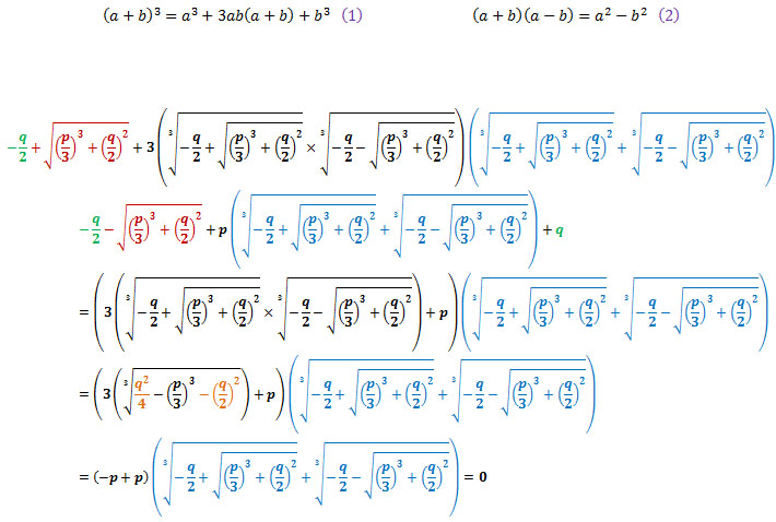 حل معادله ی درجه 3